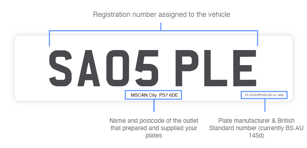 guide to uk numberplates